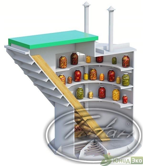 Пластиковый погреб модель КРУГЛЫЙ - Агроном