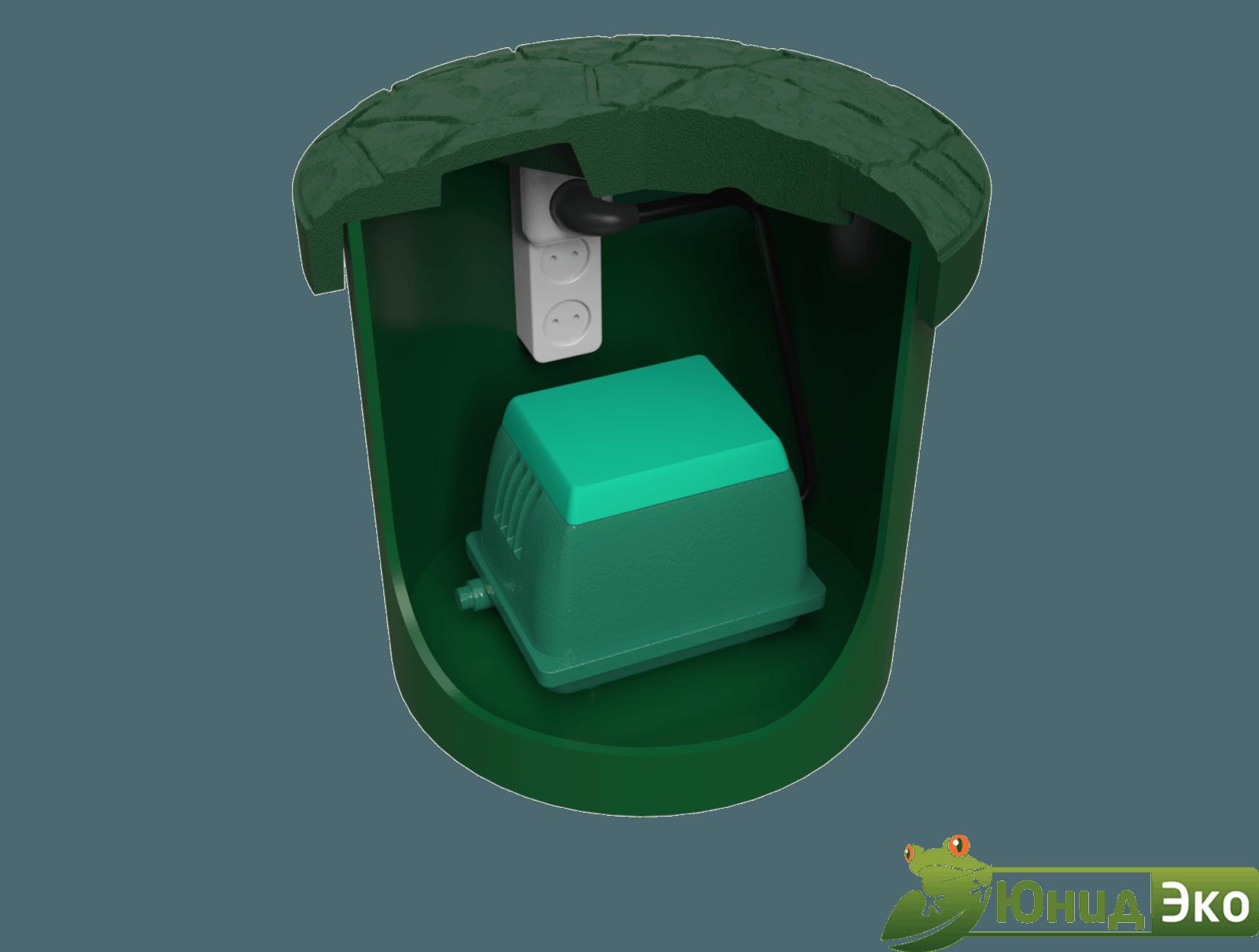 Компрессорный модуль с композитной крышкой Zörde